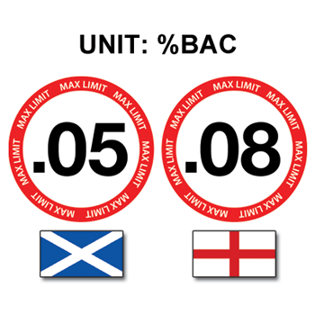 Blood alcohol content limits in UK