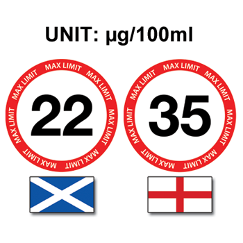 England and Scotland Limits