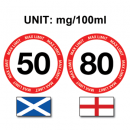 Blood alcohol limits for driving in the UK