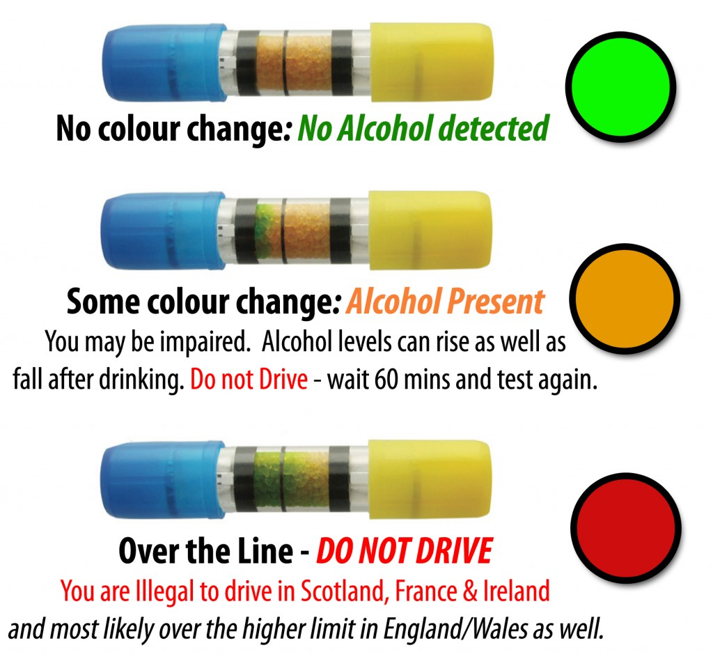 Single use breathalyzers alcodigital making sure you are alcohol free is vital to ensuring your safety and that of others both in your car and other road users or pedestrians ccuart Images